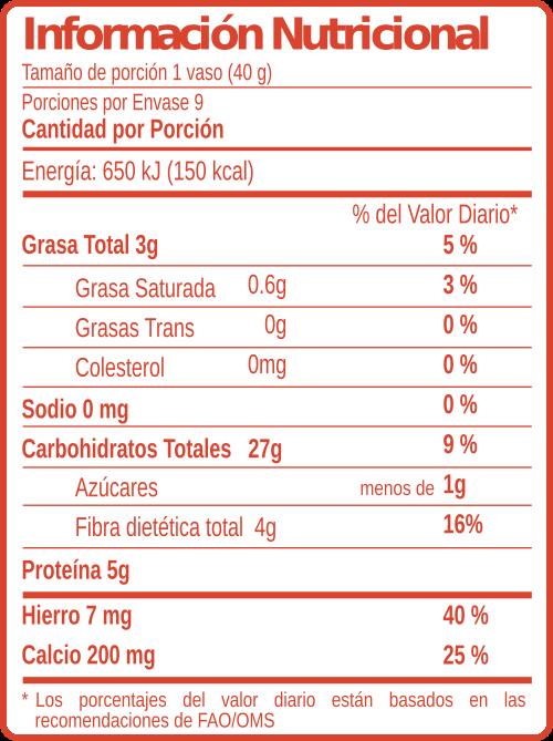 Avena en Hojuelas - Información Nutricional