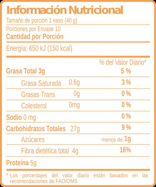Avena Mosh - Información Nutricional