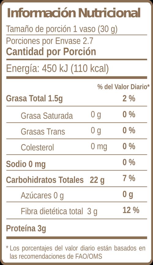 Pinol - Información Nutricional